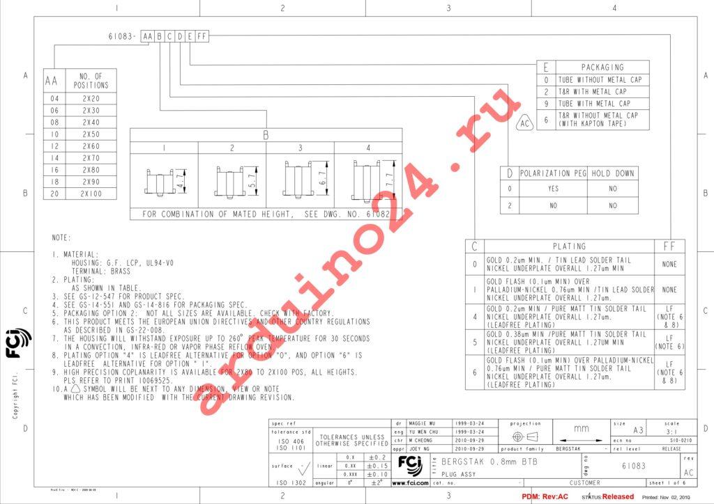 61083-102009 datasheet