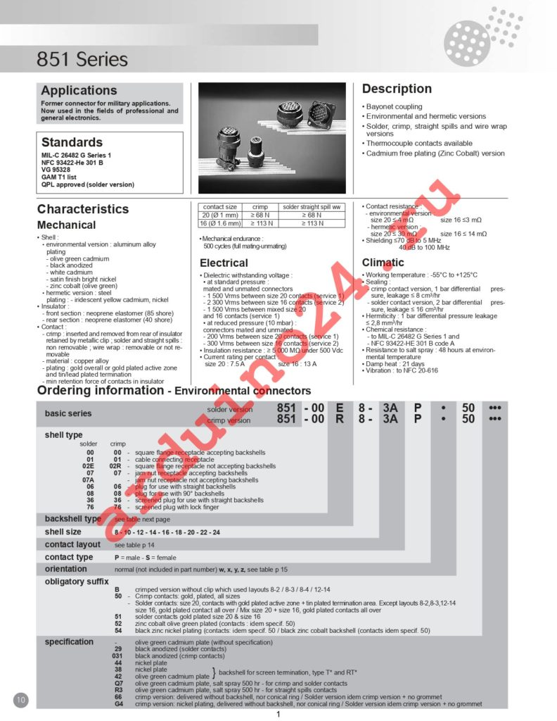 85100R1098P50 datasheet