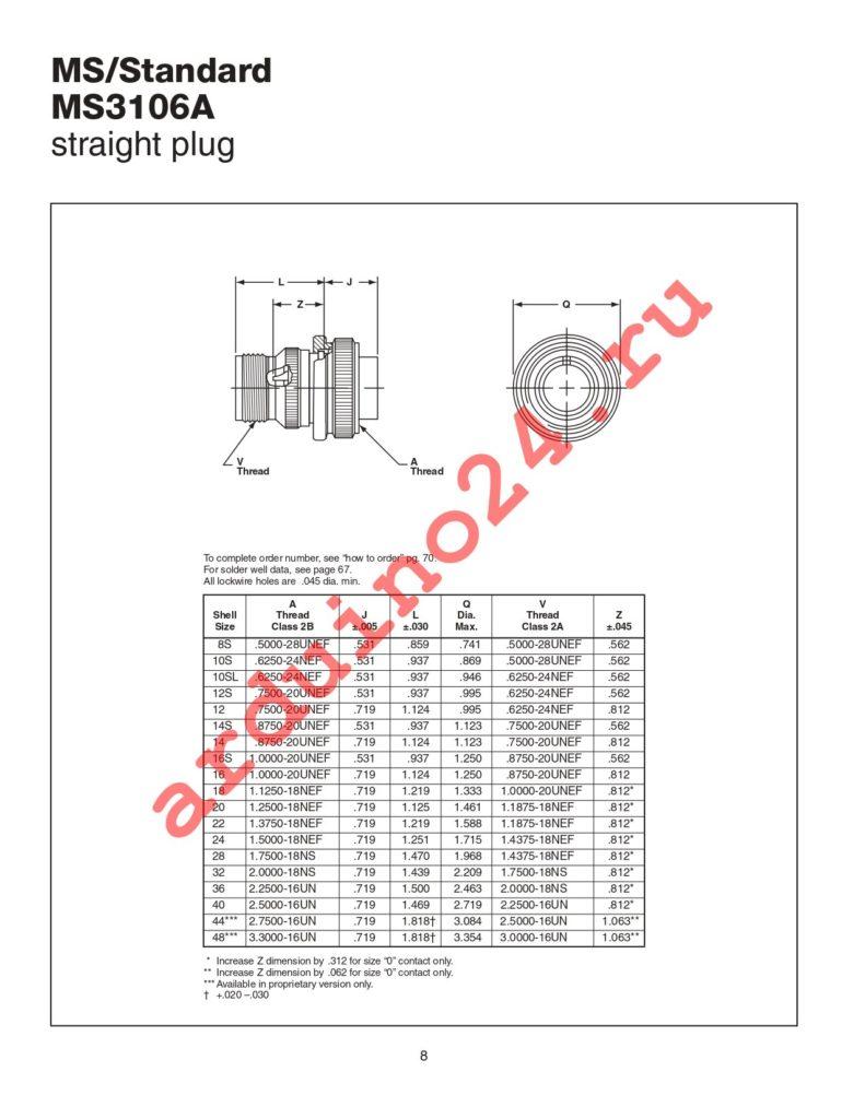 MS3106A22-22S datasheet