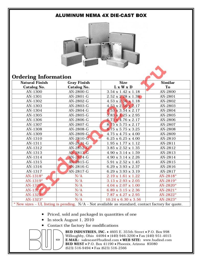AN-1319 datasheet