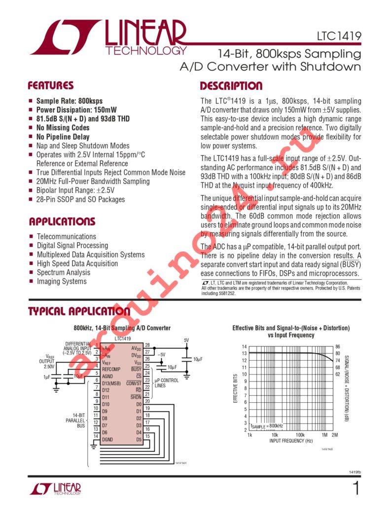 LTC1419AIG datasheet