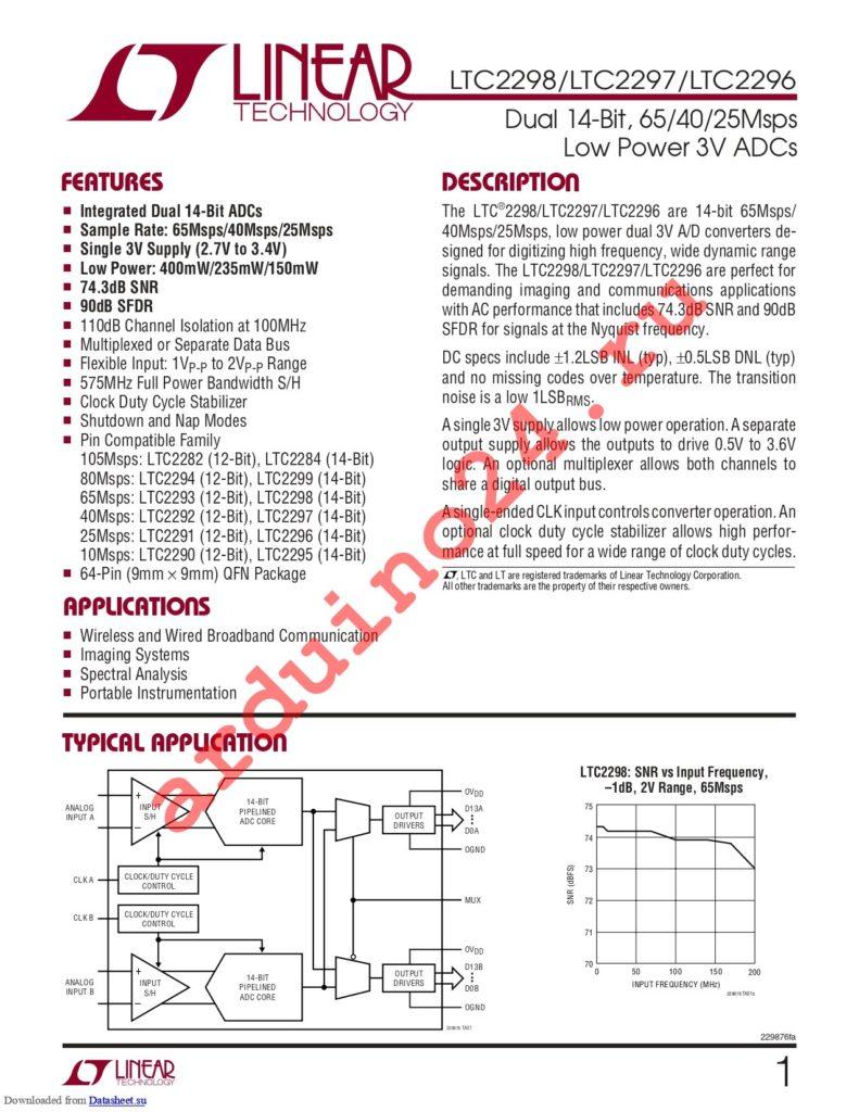LTC2297IUP datasheet