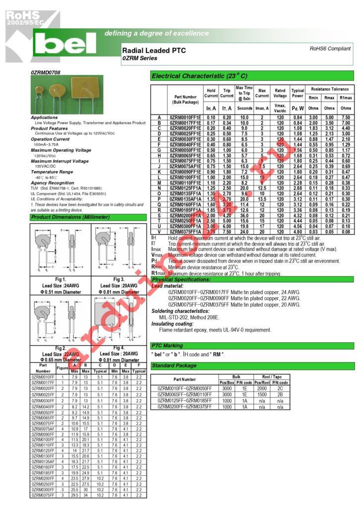 0ZRM0110FF1E datasheet