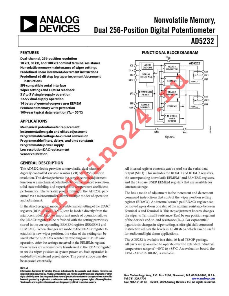 AD5232BRUZ10 datasheet