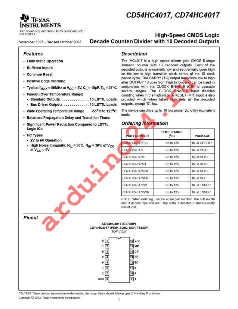 CD74HC4017PWTG4 datasheet