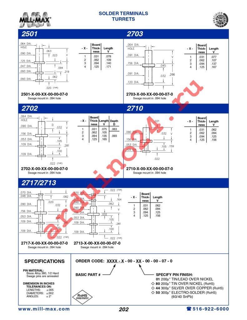 2717-4-00-00-00-00-07-0 datasheet
