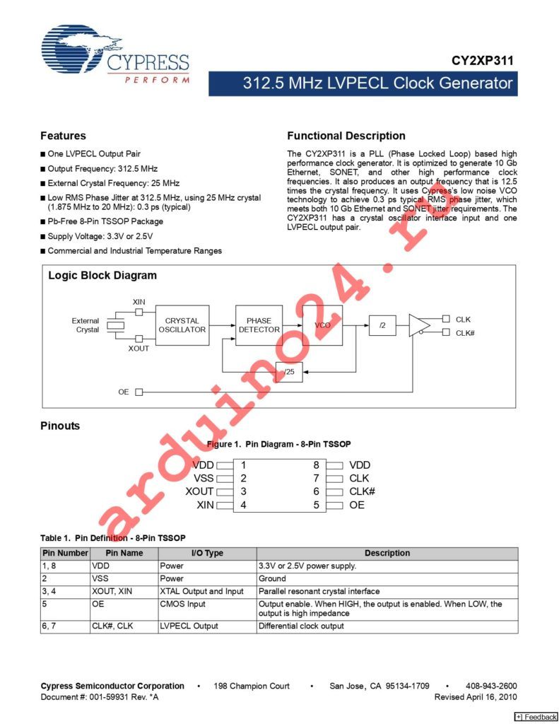 CY2XP311ZXC datasheet