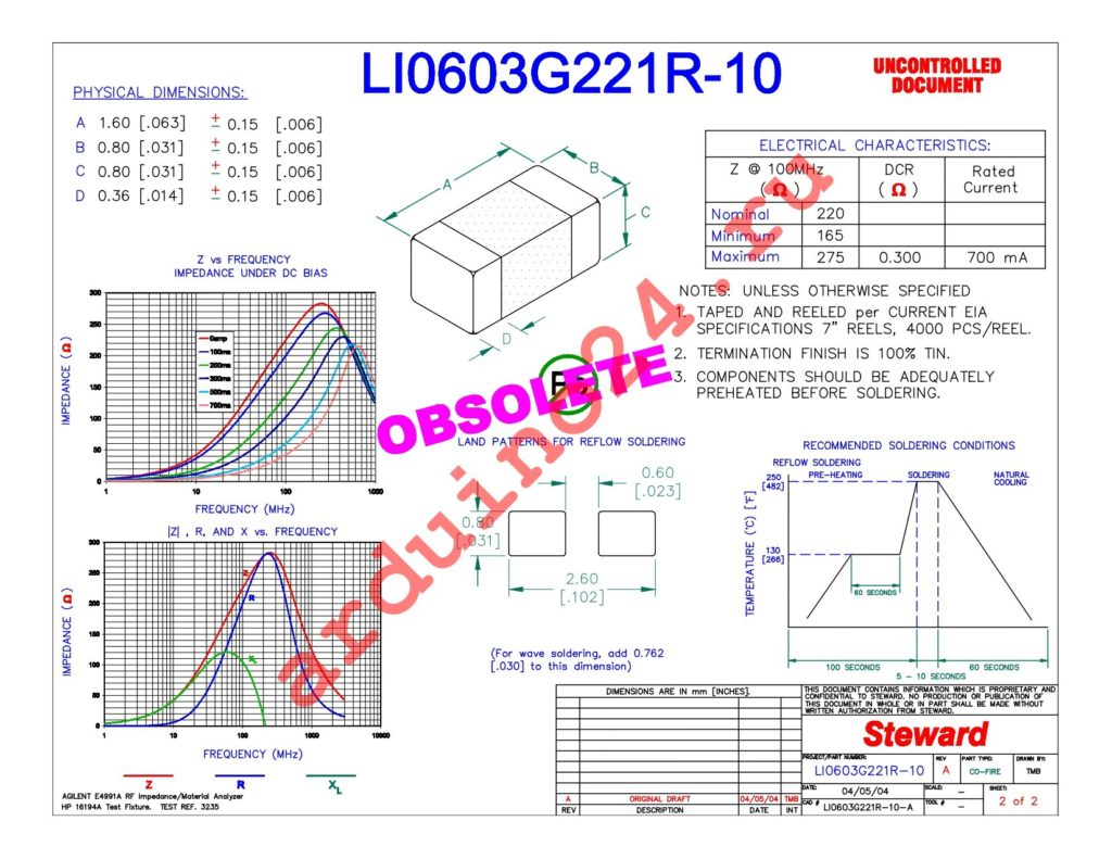 LI0603G221R-10 datasheet