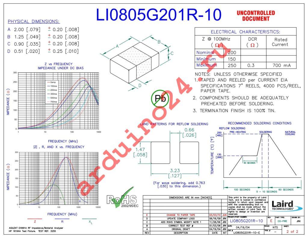 LI0805G201R-10 datasheet