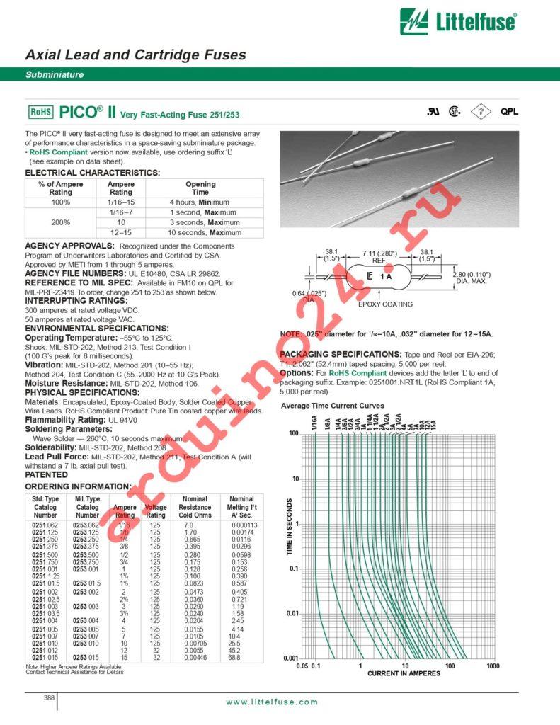 0251007.NRT2- datasheet
