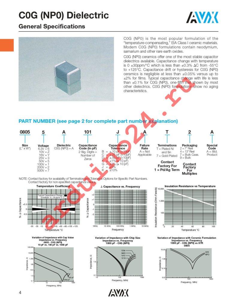 12063A822JAT2A datasheet