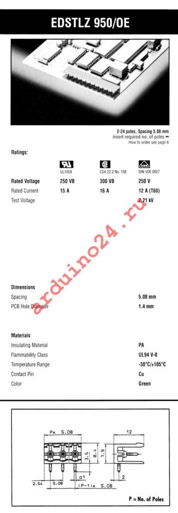 EDSTLZ950/10-OE datasheet