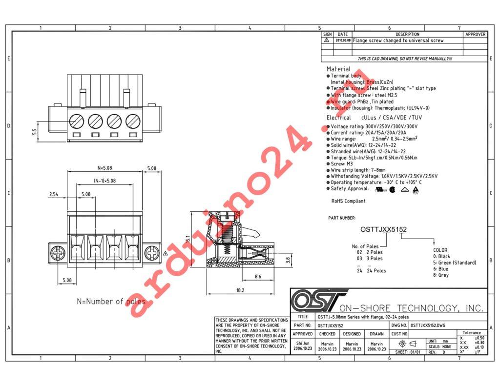 OSTTJ075152 datasheet